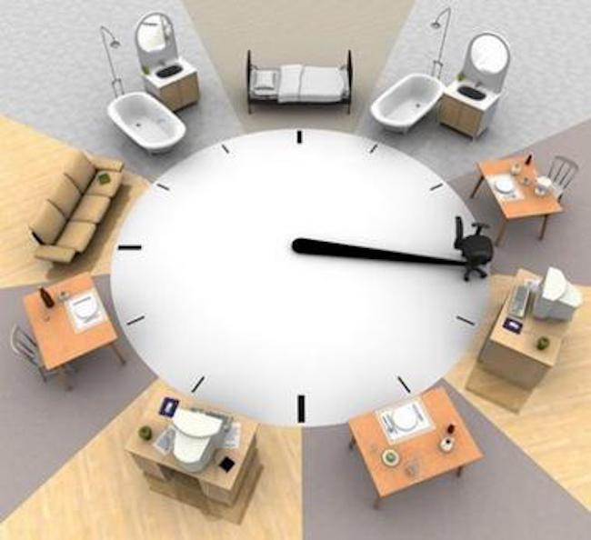 Cómo optimizar tu tiempo. Haz bloques de tiempos